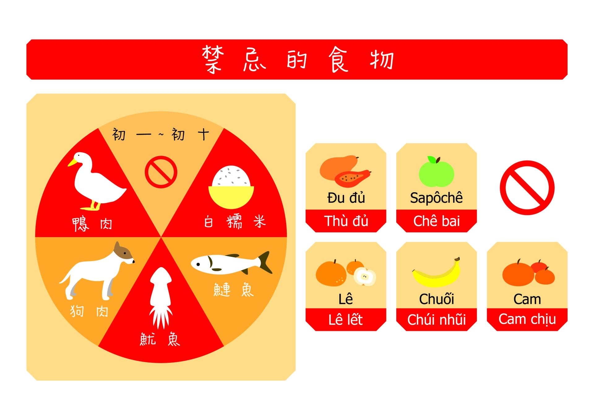 4-禁忌的食物-01.jpg